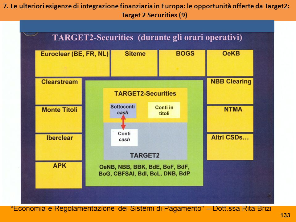7. Le ulteriori esigenze di integrazione finanziaria in Europa: le opportunità offerte da Target2: