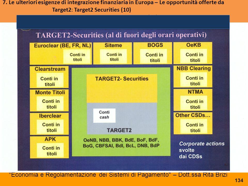 7. Le ulteriori esigenze di integrazione finanziaria in Europa – Le opportunità offerte da Target2: Target2 Securities (10)