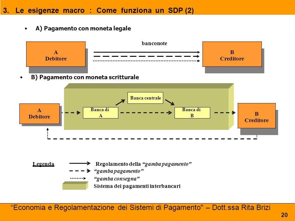 3. Le esigenze macro : Come funziona un SDP (2)