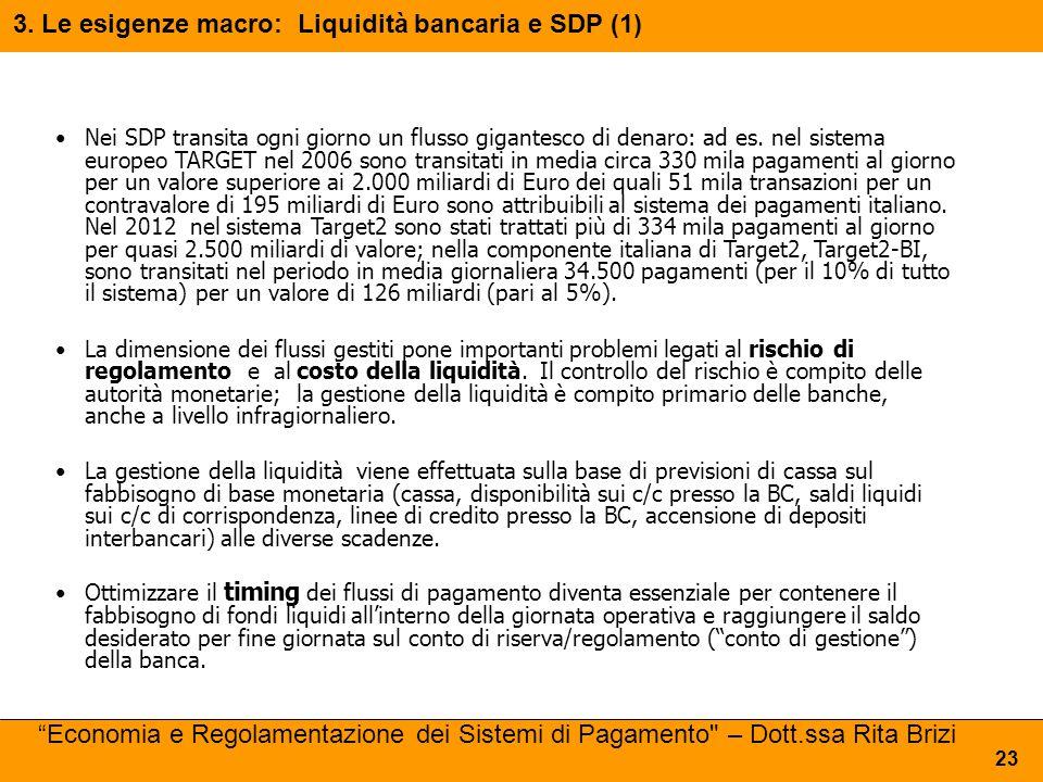 3. Le esigenze macro: Liquidità bancaria e SDP (1)