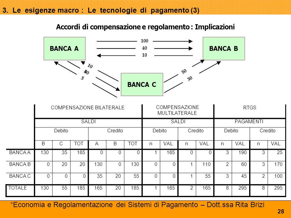 3. Le esigenze macro : Le tecnologie di pagamento (3)