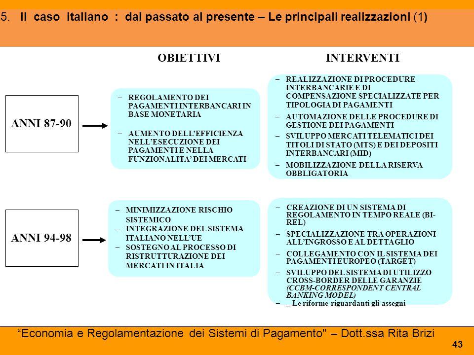 5. Il caso italiano : dal passato al presente – Le principali realizzazioni (1)