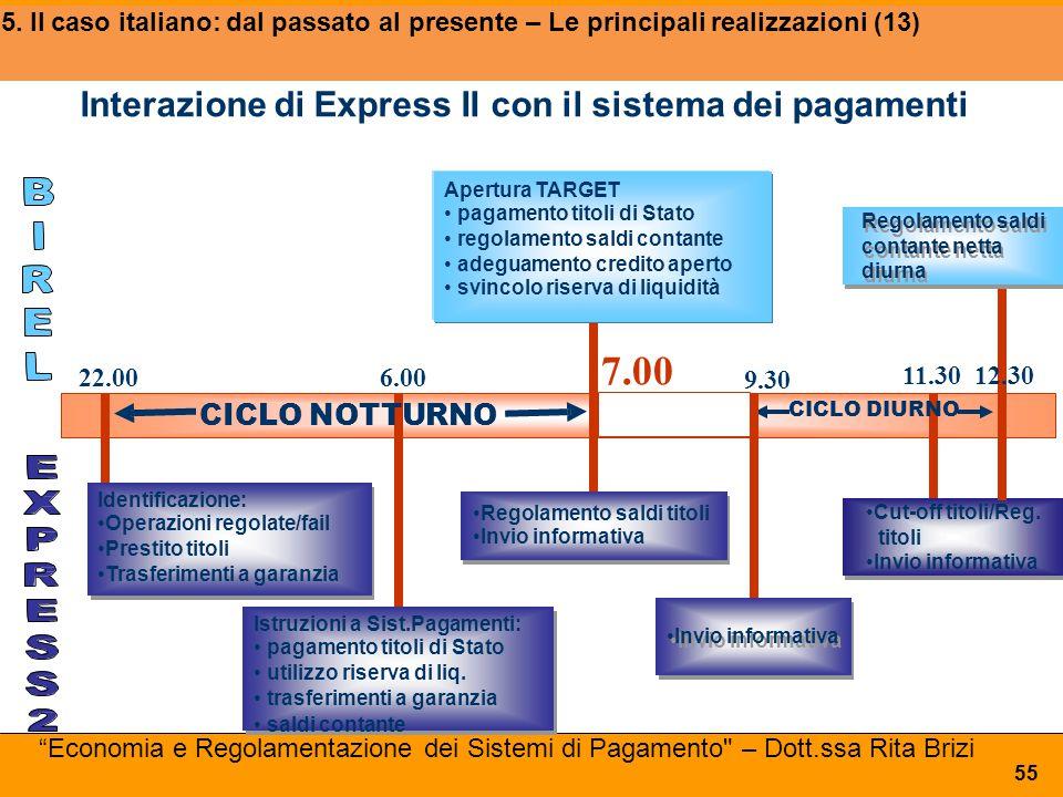 7.00 Interazione di Express II con il sistema dei pagamenti