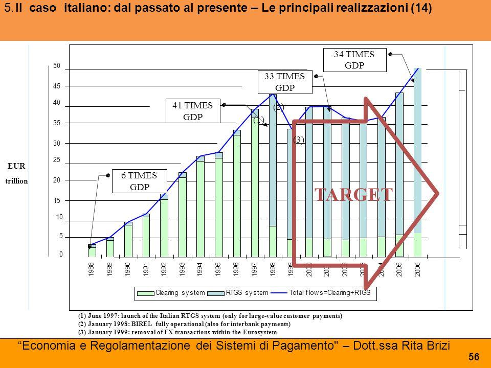 5. Il caso italiano: dal passato al presente – Le principali realizzazioni (14)