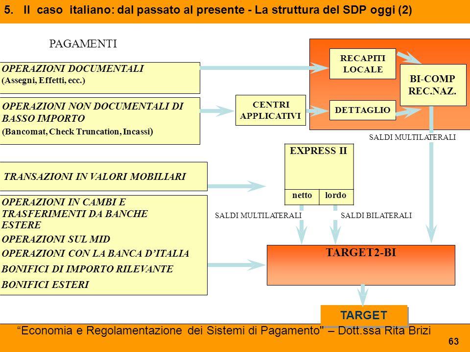 5. Il caso italiano: dal passato al presente - La struttura del SDP oggi (2)