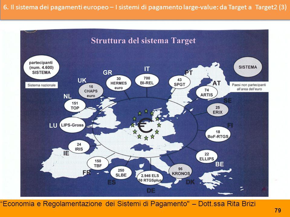 6. Il sistema dei pagamenti europeo – I sistemi di pagamento large-value: da Target a Target2 (3)