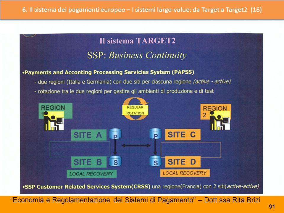 6. Il sistema dei pagamenti europeo – I sistemi large-value: da Target a Target2 (16)