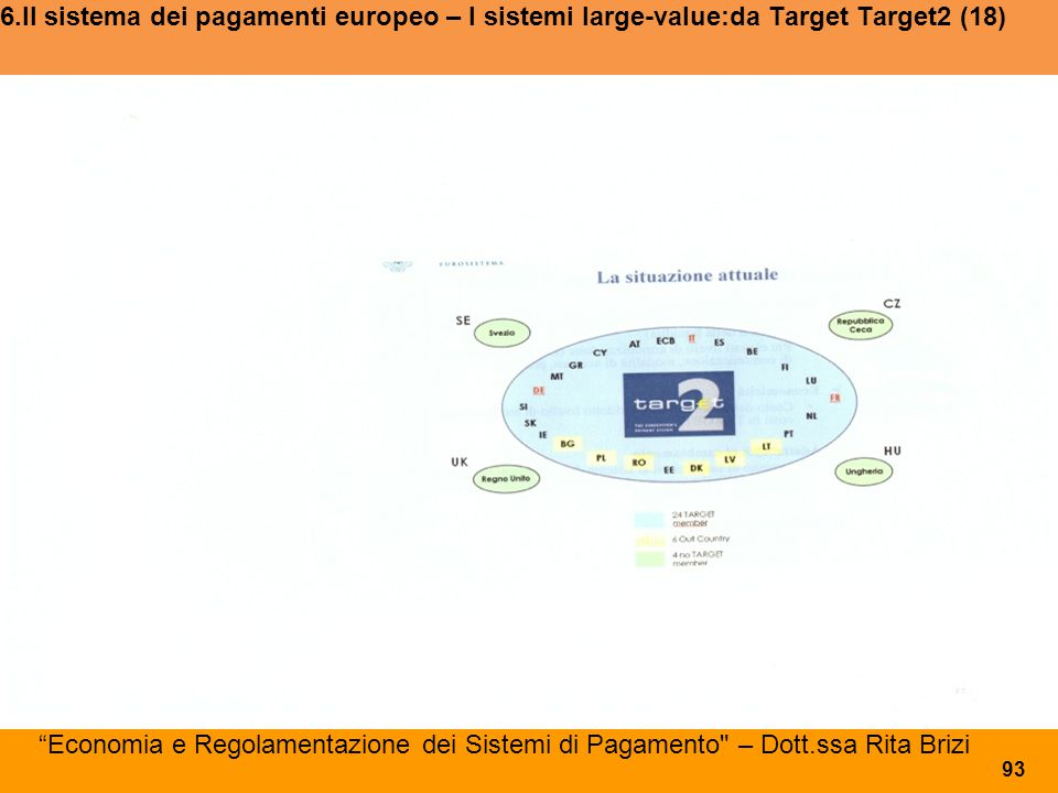 6.Il sistema dei pagamenti europeo – I sistemi large-value:da Target Target2 (18)