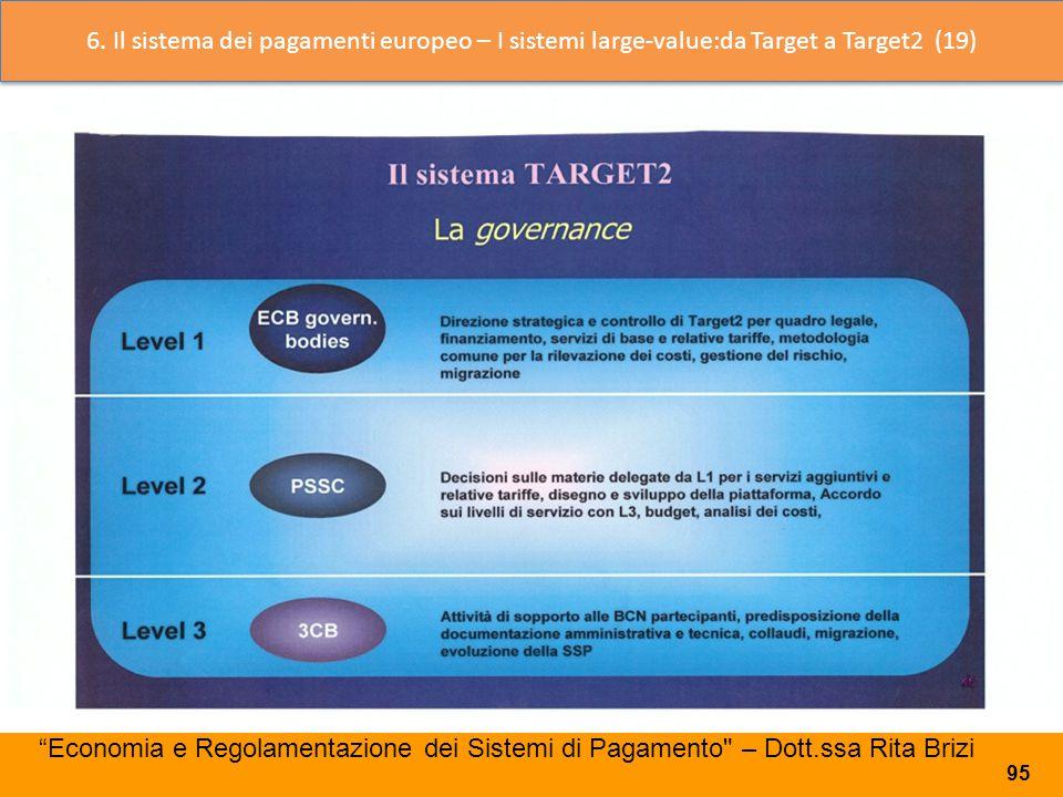 6. Il sistema dei pagamenti europeo – I sistemi large-value:da Target a Target2 (19)