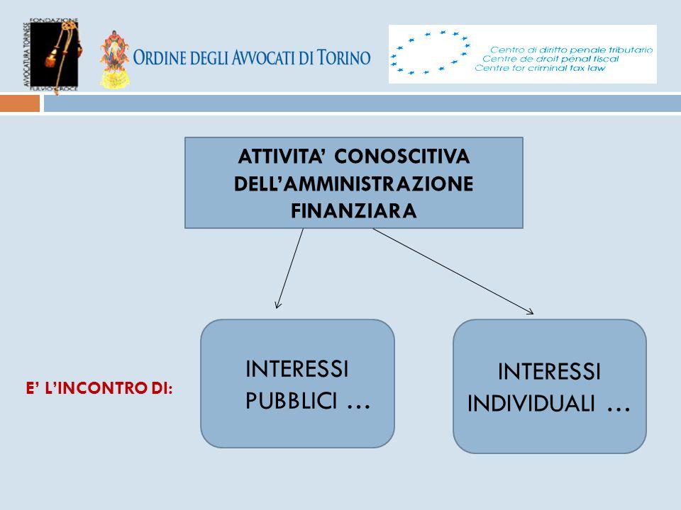ATTIVITA' CONOSCITIVA DELL'AMMINISTRAZIONE FINANZIARA