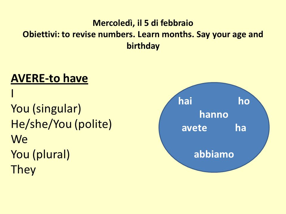 AVERE-to have I You (singular) He/she/You (polite) We You (plural)