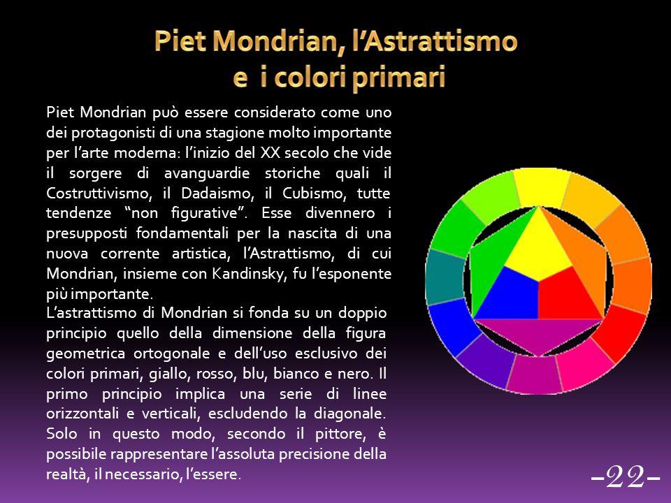 Piet Mondrian, l'Astrattismo