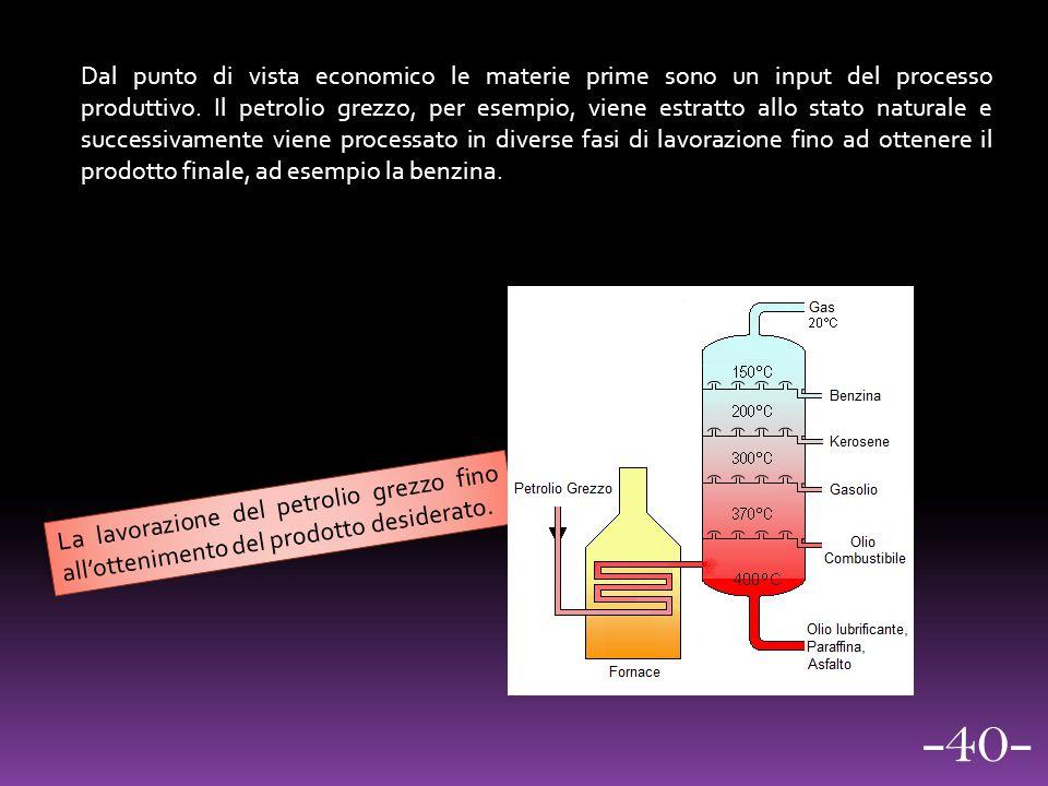 Dal punto di vista economico le materie prime sono un input del processo produttivo. Il petrolio grezzo, per esempio, viene estratto allo stato naturale e successivamente viene processato in diverse fasi di lavorazione fino ad ottenere il prodotto finale, ad esempio la benzina.