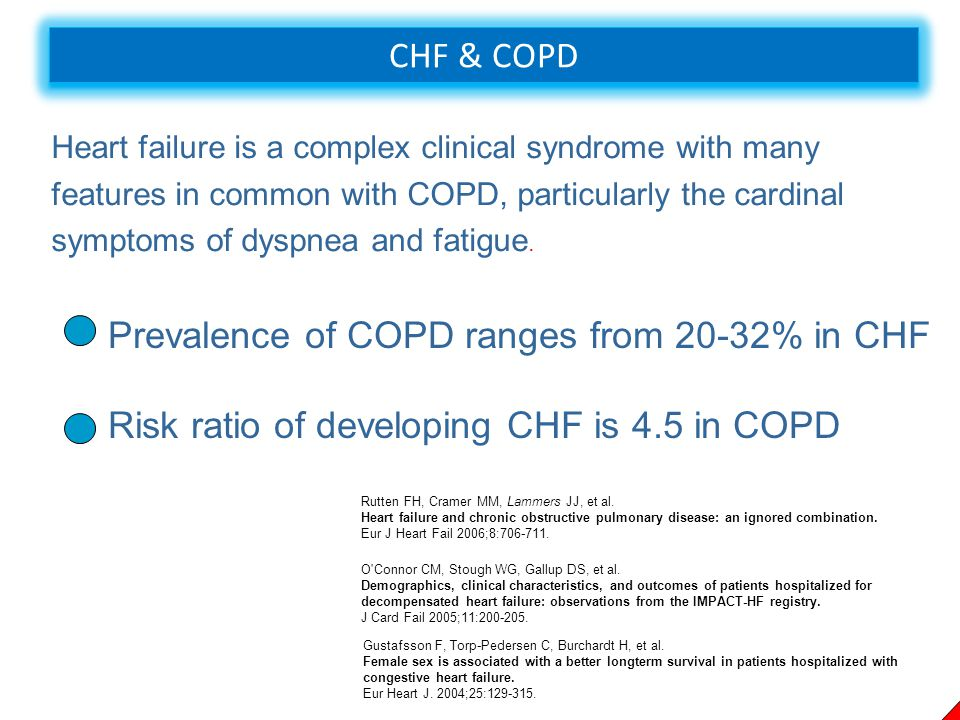 Prevalence of COPD ranges from 20-32% in CHF