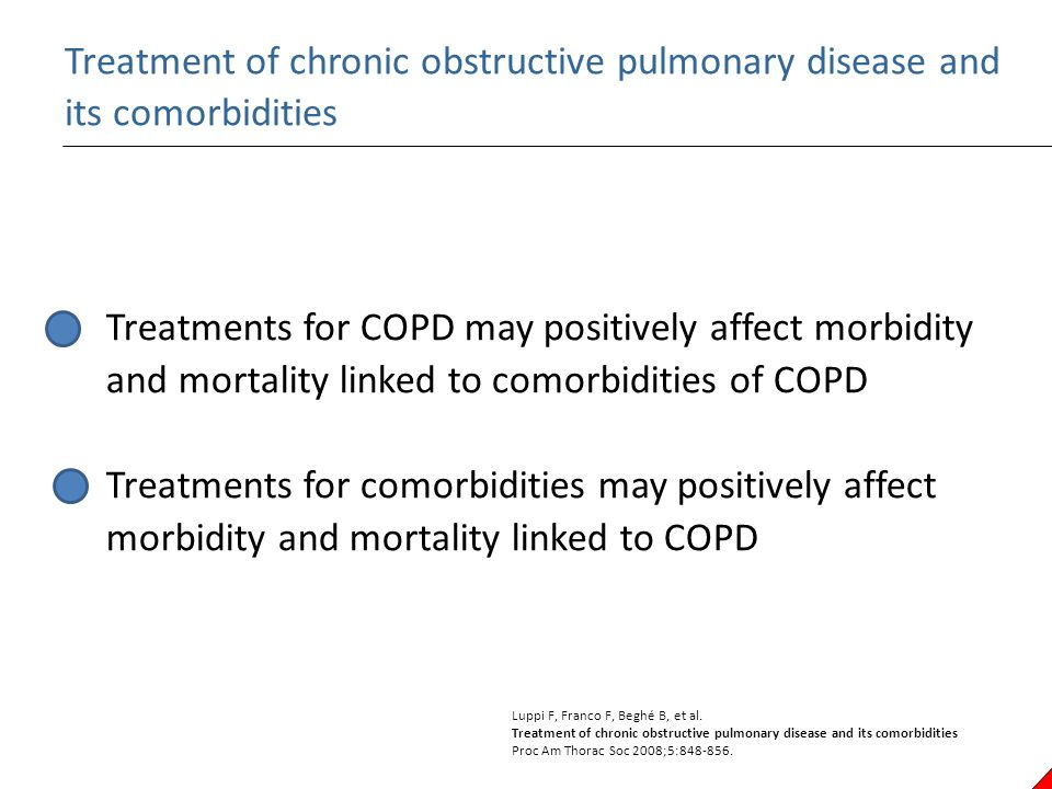 Treatments for COPD may positively affect morbidity