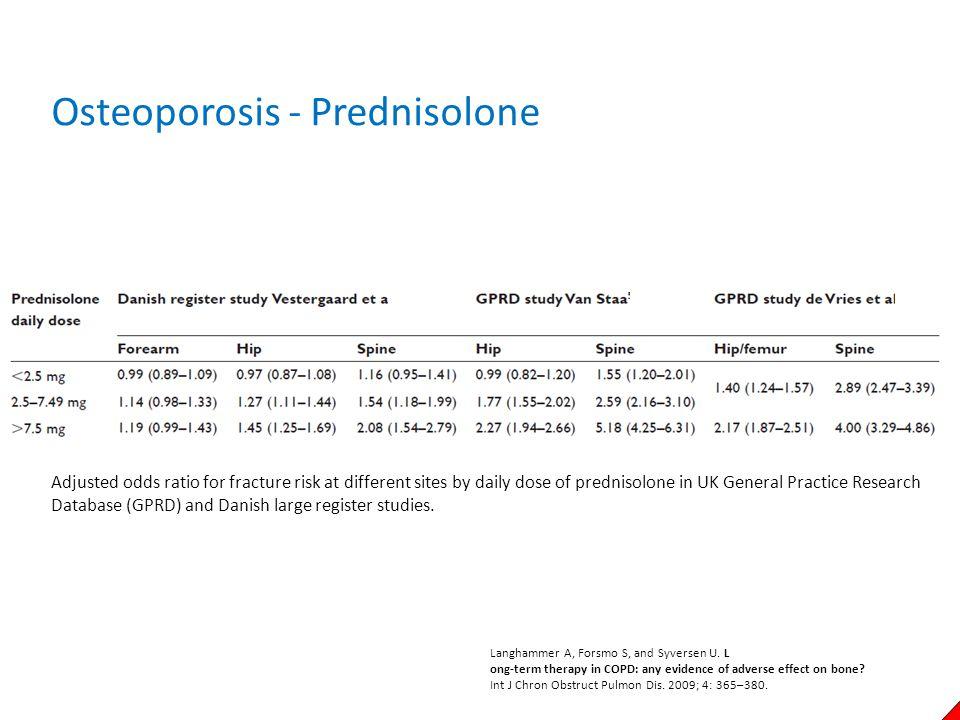 Osteoporosis - Prednisolone