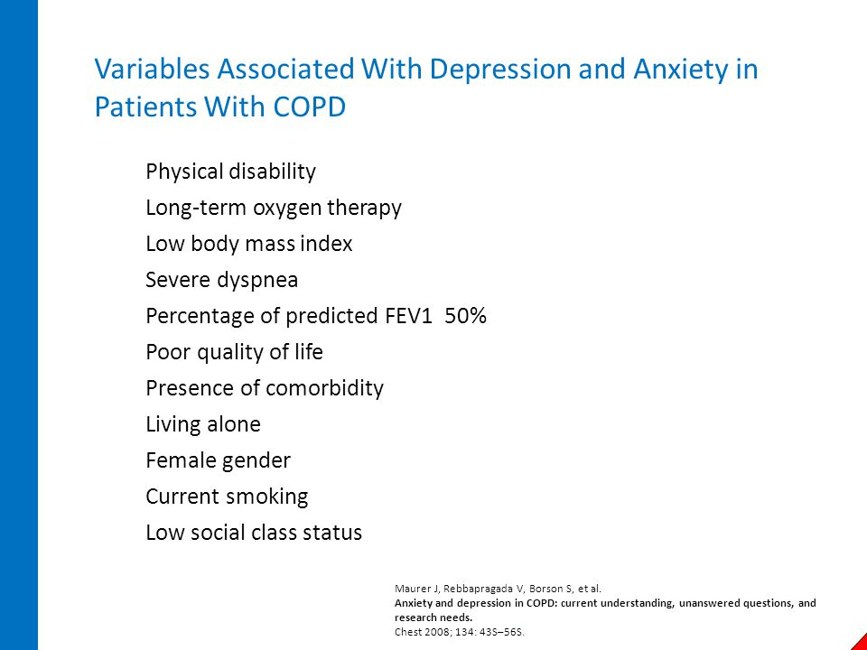 Variables Associated With Depression and Anxiety in Patients With COPD