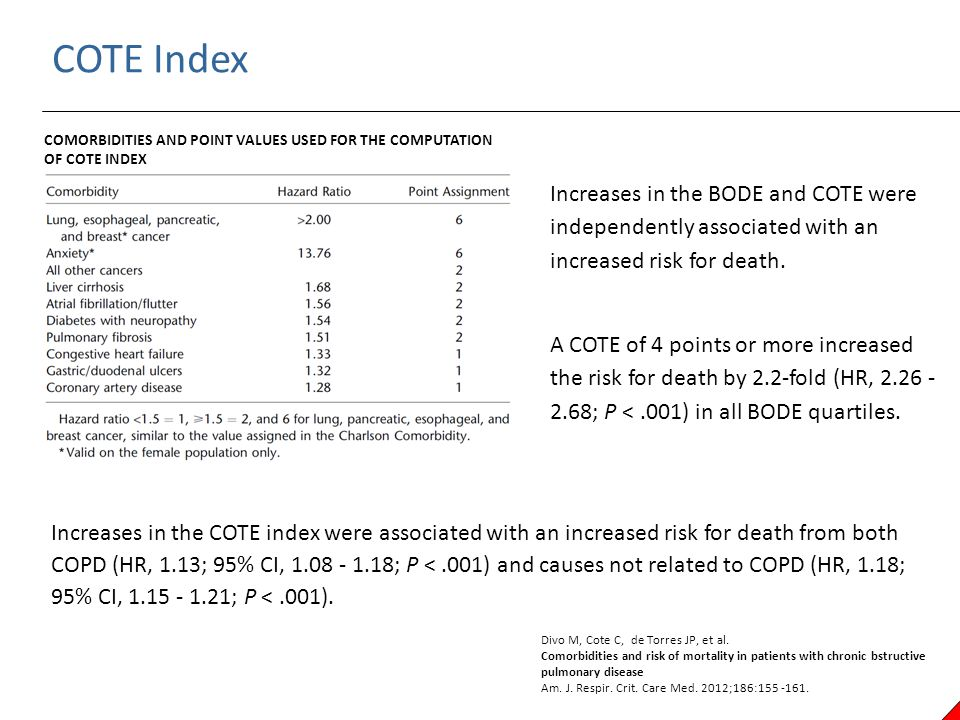 COTE Index COMORBIDITIES AND POINT VALUES USED FOR THE COMPUTATION. OF COTE INDEX.