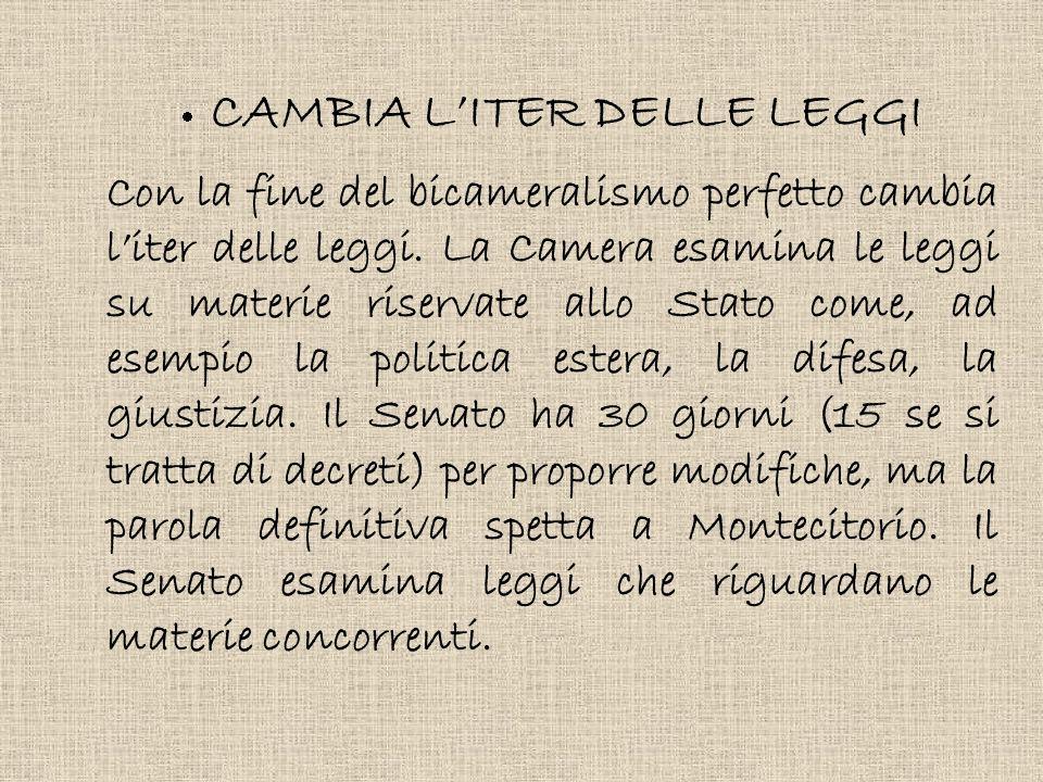· CAMBIA L'ITER DELLE LEGGI