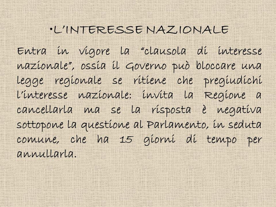 L'INTERESSE NAZIONALE