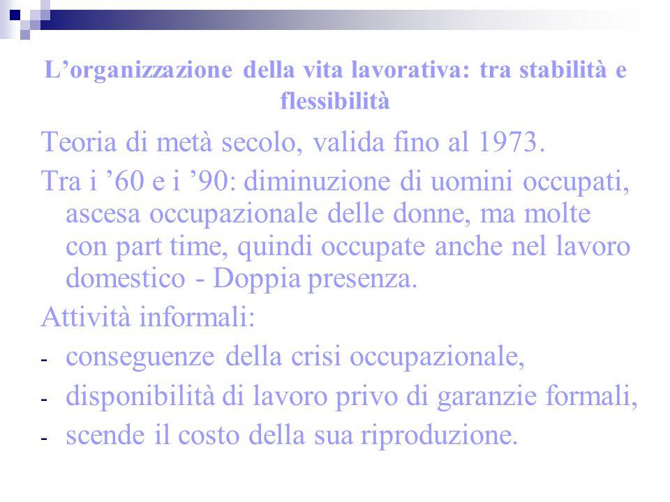 L'organizzazione della vita lavorativa: tra stabilità e flessibilità