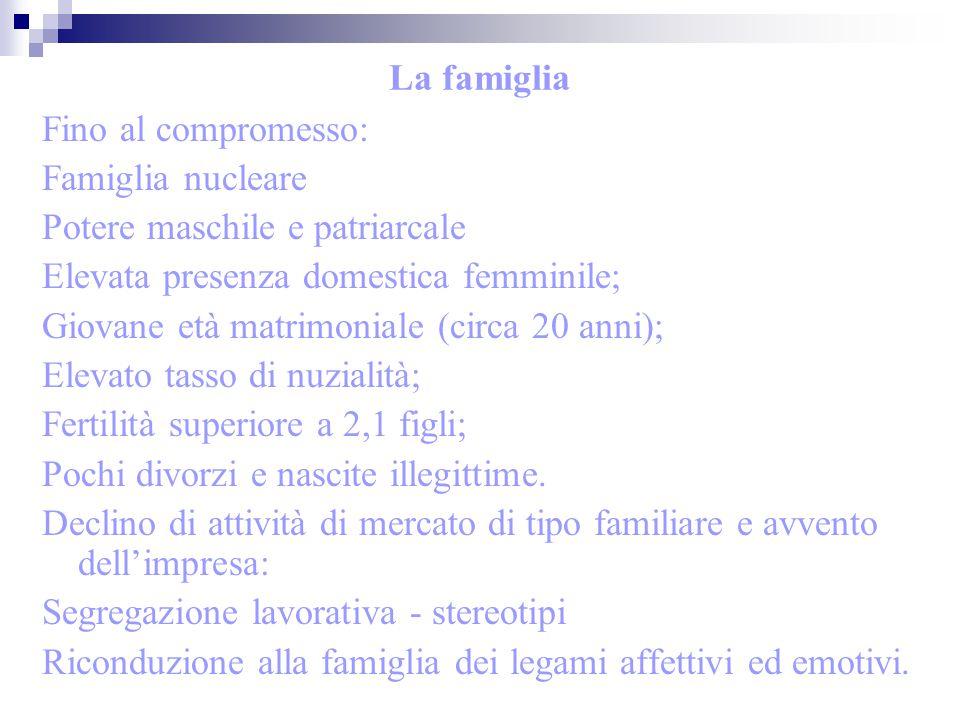 La famiglia Fino al compromesso: Famiglia nucleare. Potere maschile e patriarcale. Elevata presenza domestica femminile;