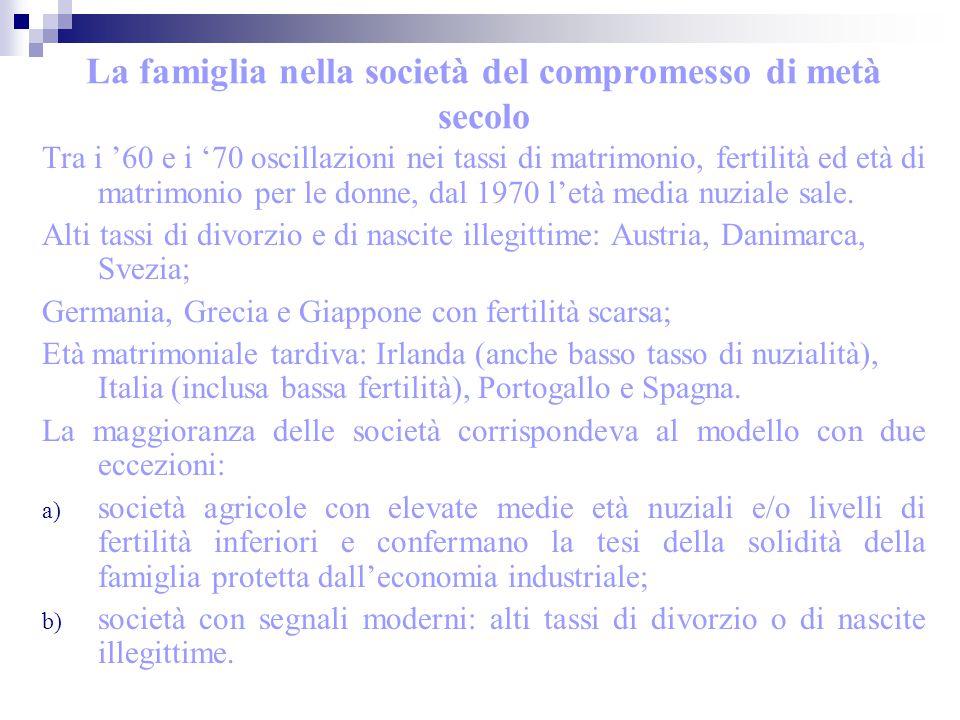 La famiglia nella società del compromesso di metà secolo