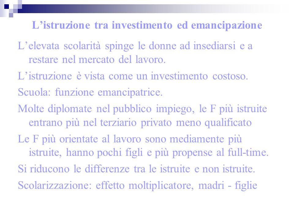 L'istruzione tra investimento ed emancipazione