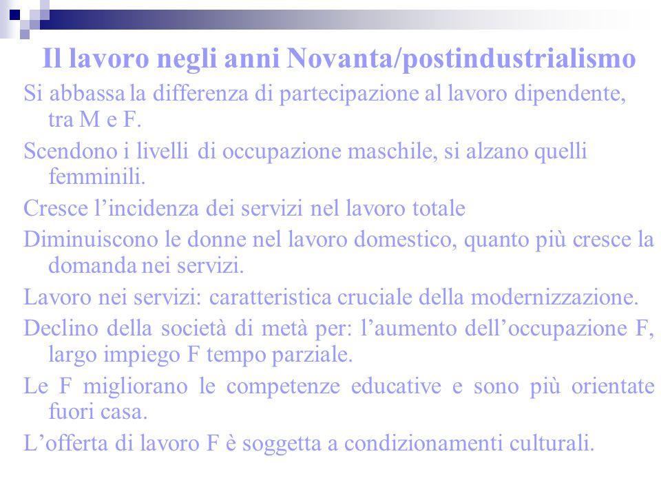 Il lavoro negli anni Novanta/postindustrialismo