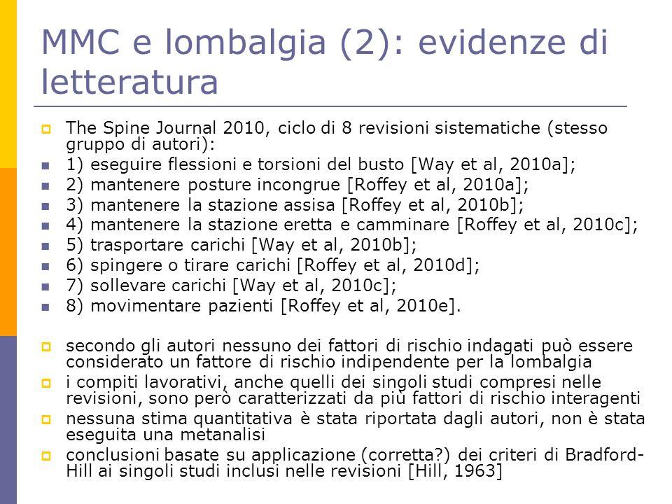 MMC e lombalgia (2): evidenze di letteratura