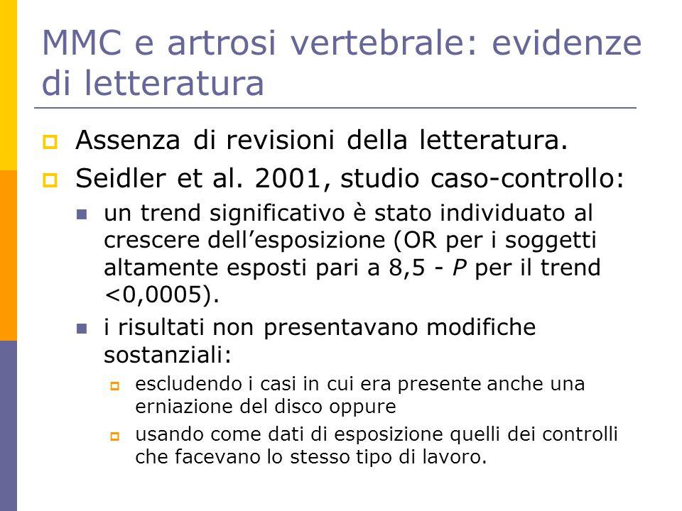 MMC e artrosi vertebrale: evidenze di letteratura
