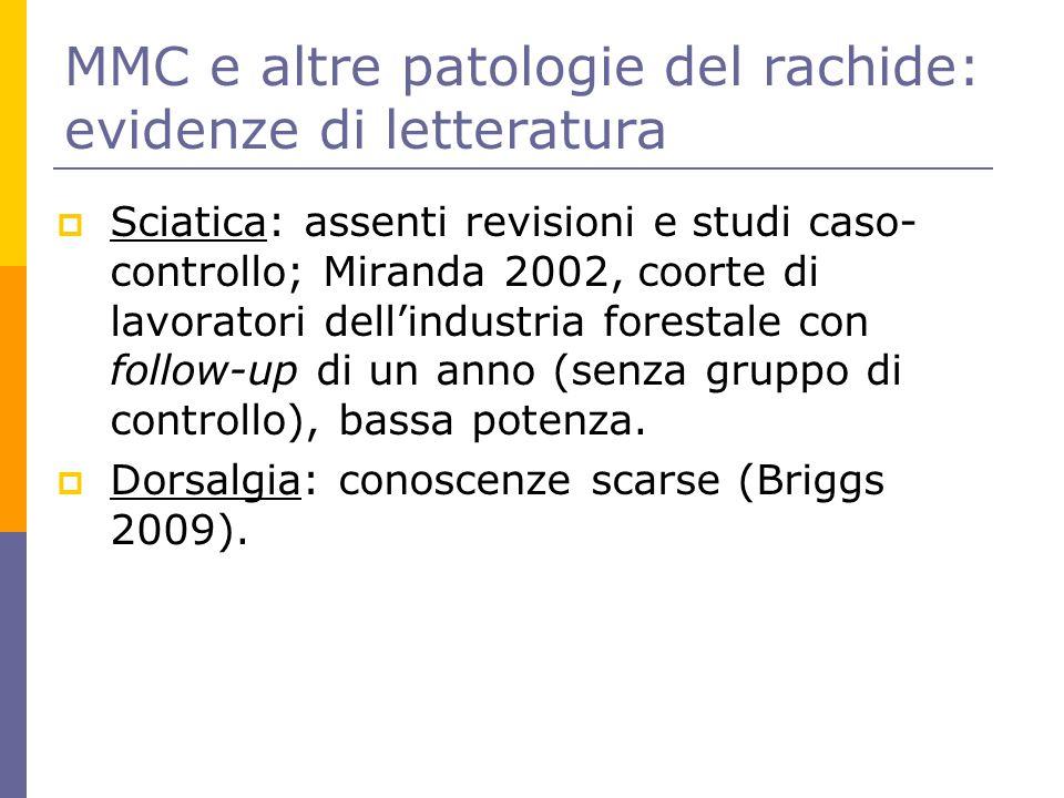 MMC e altre patologie del rachide: evidenze di letteratura