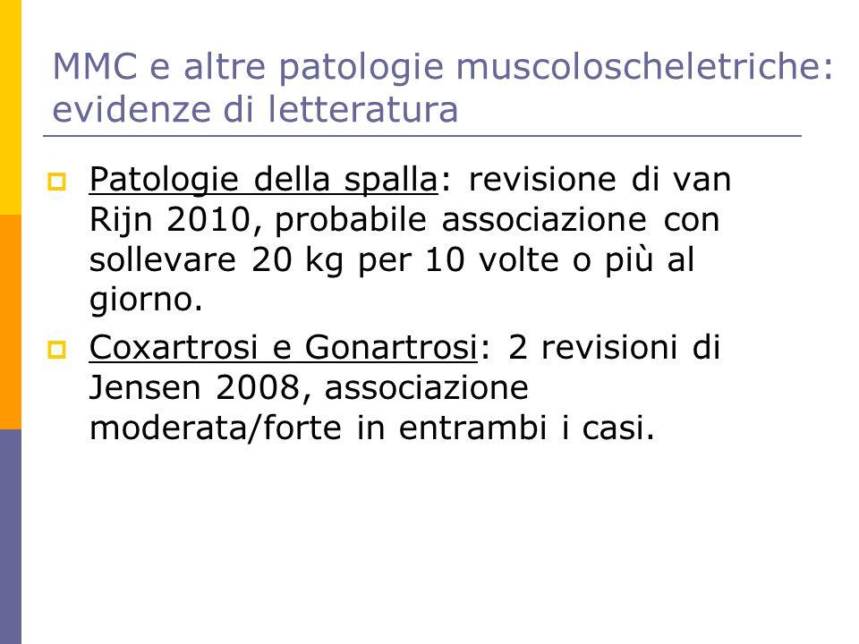 MMC e altre patologie muscoloscheletriche: evidenze di letteratura