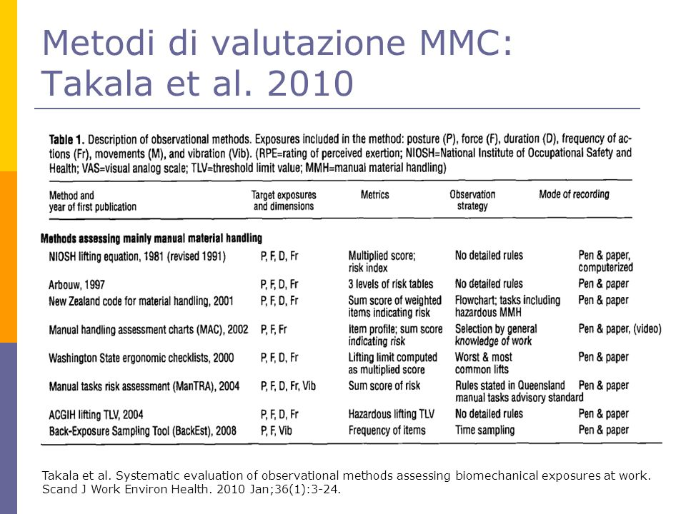 Metodi di valutazione MMC: Takala et al. 2010
