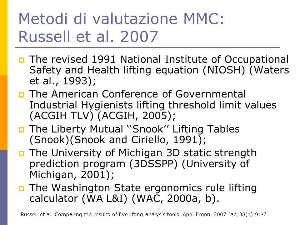 Metodi di valutazione MMC: Russell et al. 2007
