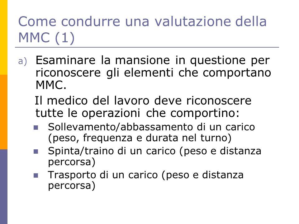 Come condurre una valutazione della MMC (1)