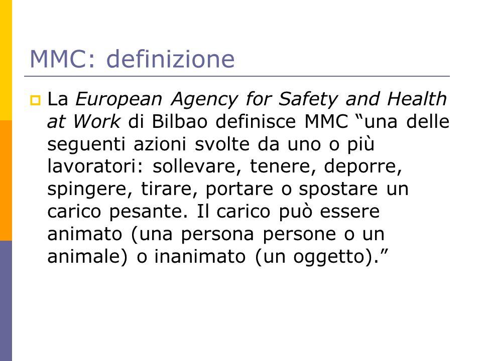 MMC: definizione