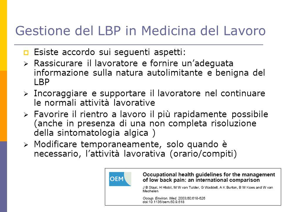 Gestione del LBP in Medicina del Lavoro