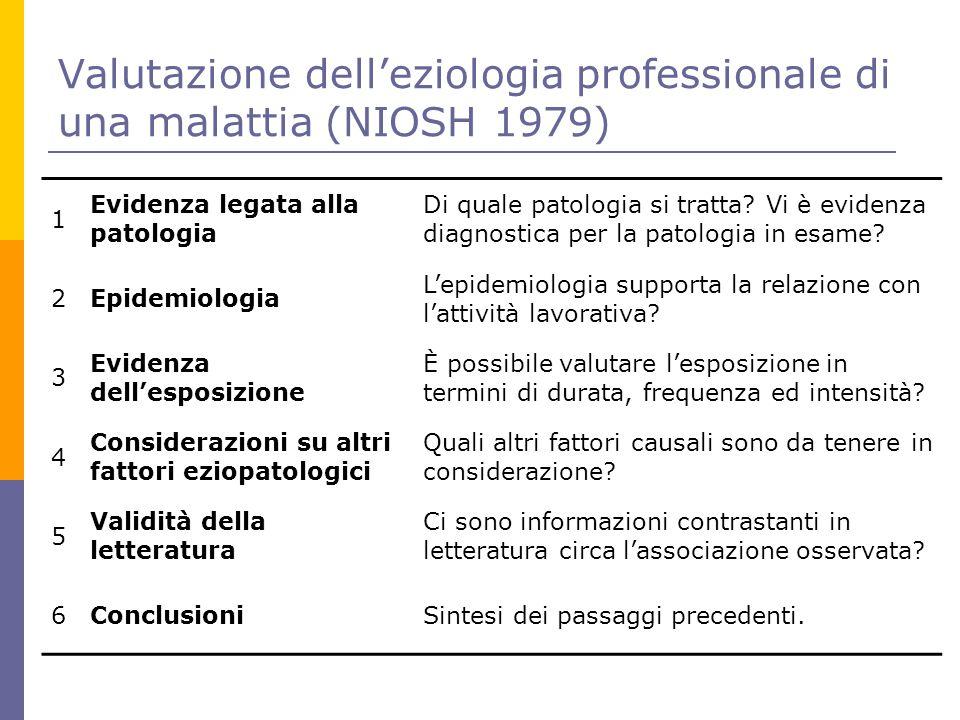 Valutazione dell'eziologia professionale di una malattia (NIOSH 1979)