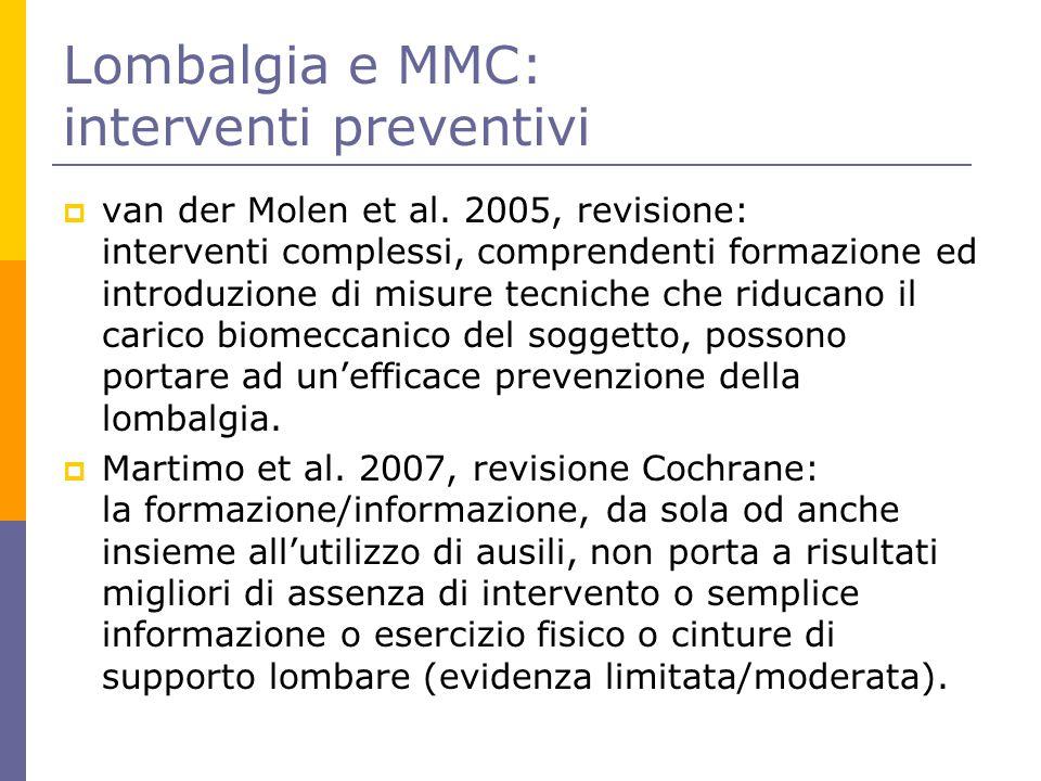 Lombalgia e MMC: interventi preventivi
