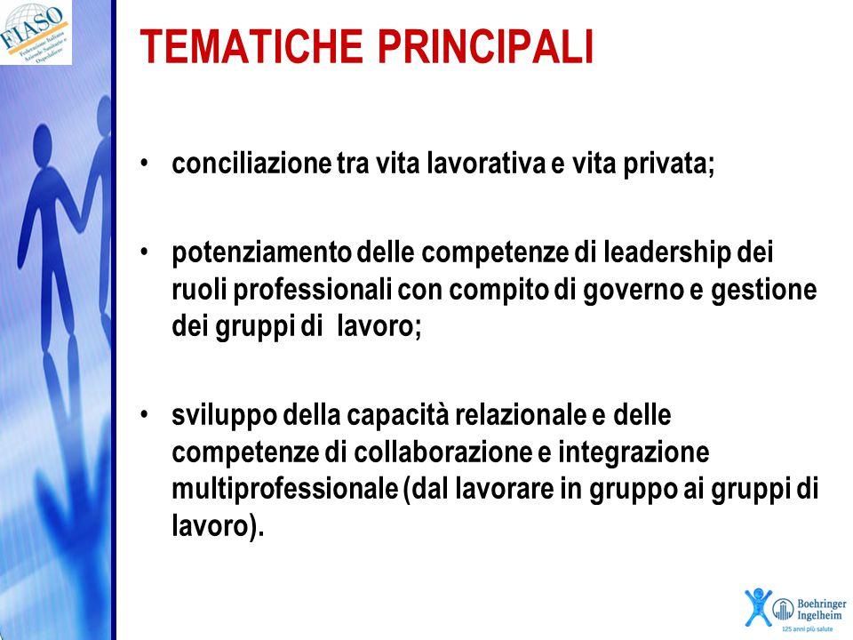 TEMATICHE PRINCIPALI conciliazione tra vita lavorativa e vita privata;