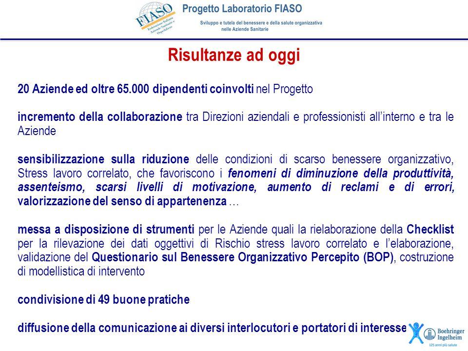 Risultanze ad oggi 20 Aziende ed oltre 65.000 dipendenti coinvolti nel Progetto.