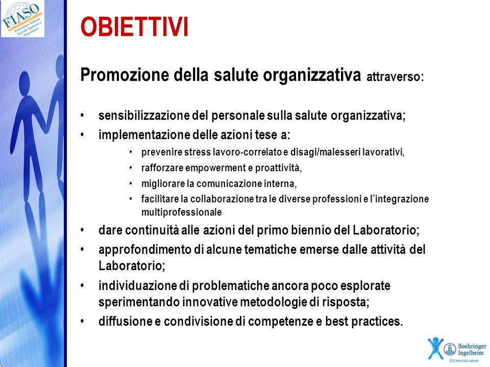 OBIETTIVI Promozione della salute organizzativa attraverso: