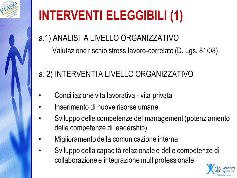 INTERVENTI ELEGGIBILI (1)