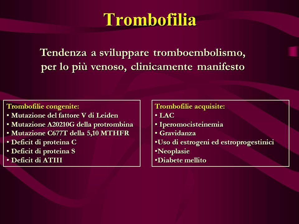 Trombofilia Tendenza a sviluppare tromboembolismo, per lo più venoso, clinicamente manifesto. Trombofilie congenite: