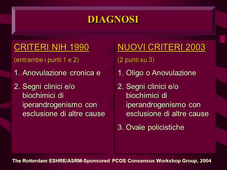 DIAGNOSI CRITERI NIH 1990 NUOVI CRITERI 2003 Anovulazione cronica e