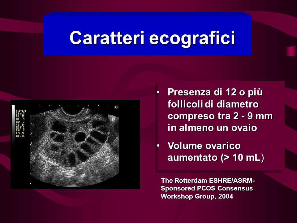 Caratteri ecografici Presenza di 12 o più follicoli di diametro compreso tra 2 - 9 mm in almeno un ovaio.