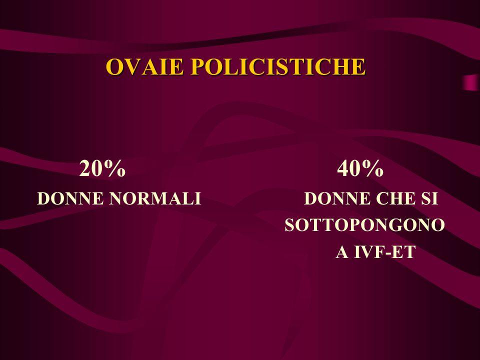 20% 40% DONNE NORMALI DONNE CHE SI SOTTOPONGONO A IVF-ET