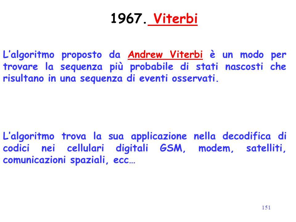 1967. Viterbi