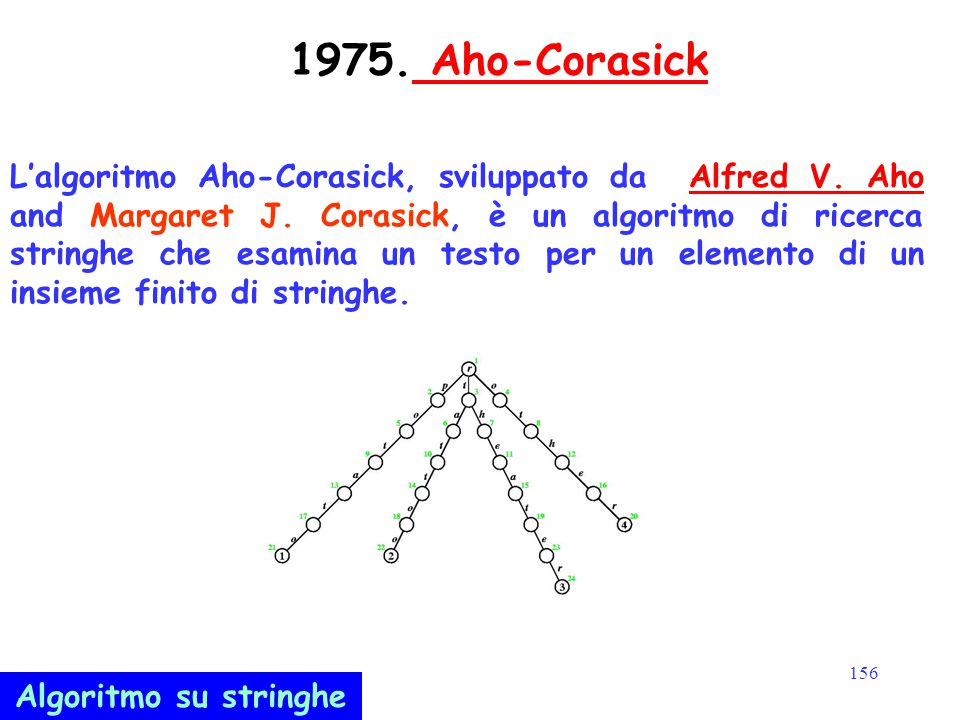 1975. Aho-Corasick
